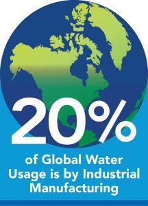 20 percent global